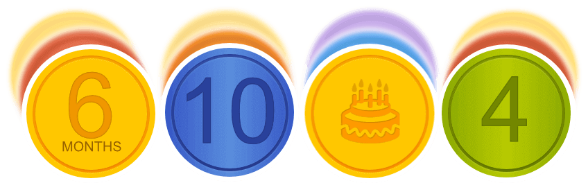 All the badges for a birthday or anniversary